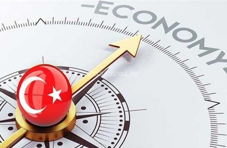 Рост экономики Турции.