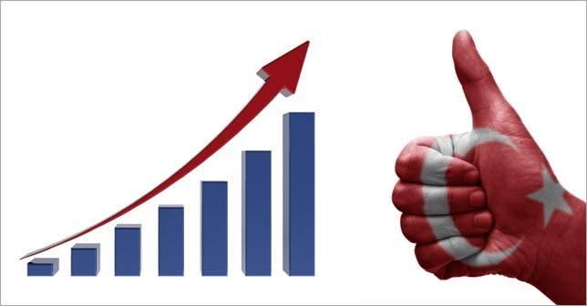 Бодрум - лидер роста цен на недвижимость в Турции в 2020г!