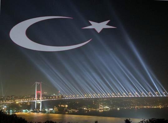 Интересные факты о Турции